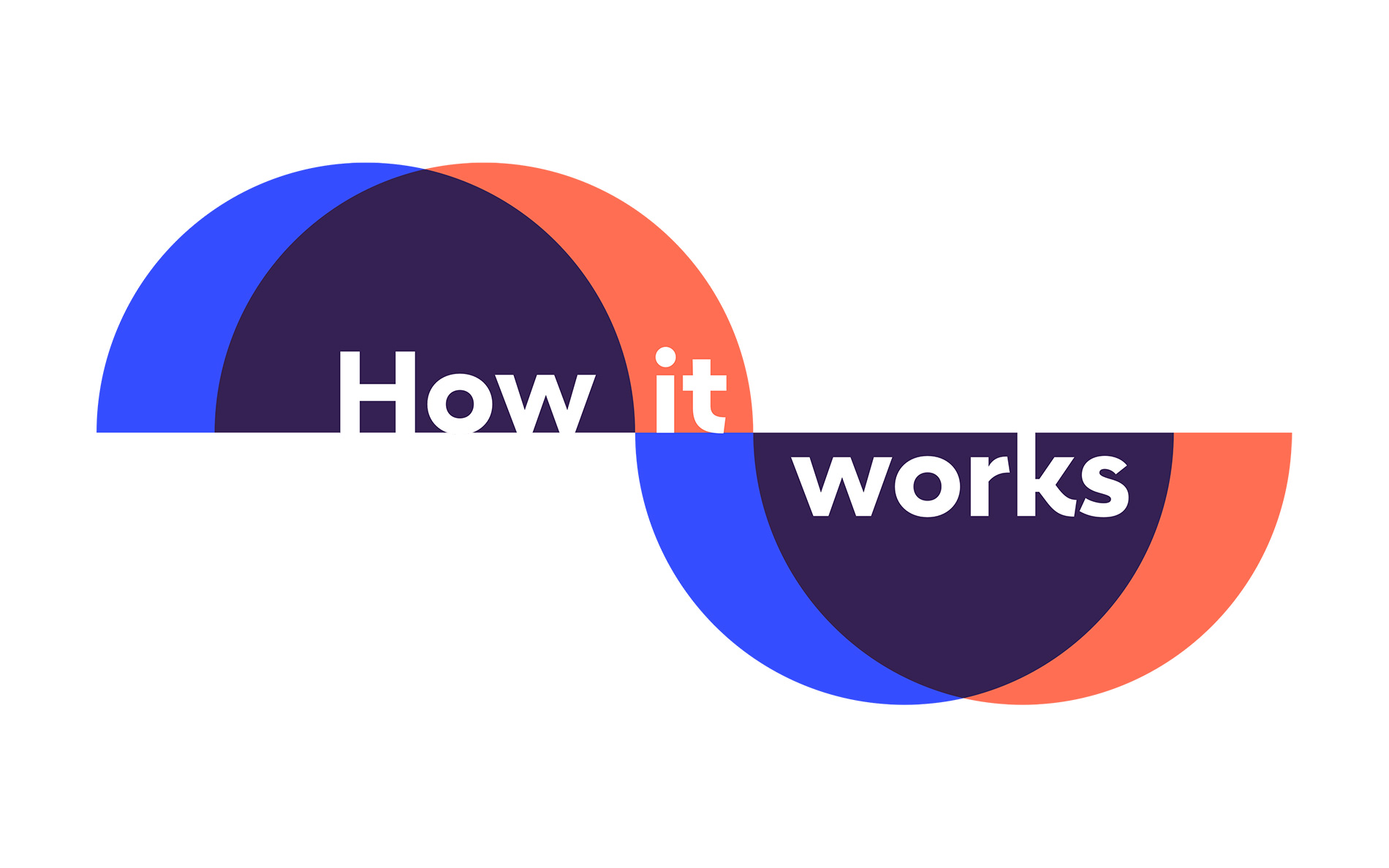How it works video cover